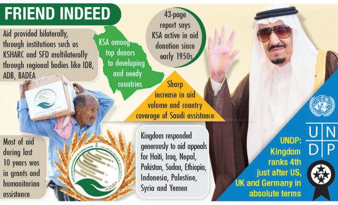Saudi aid
